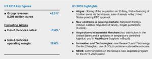 air-liquide-h1-2016-results